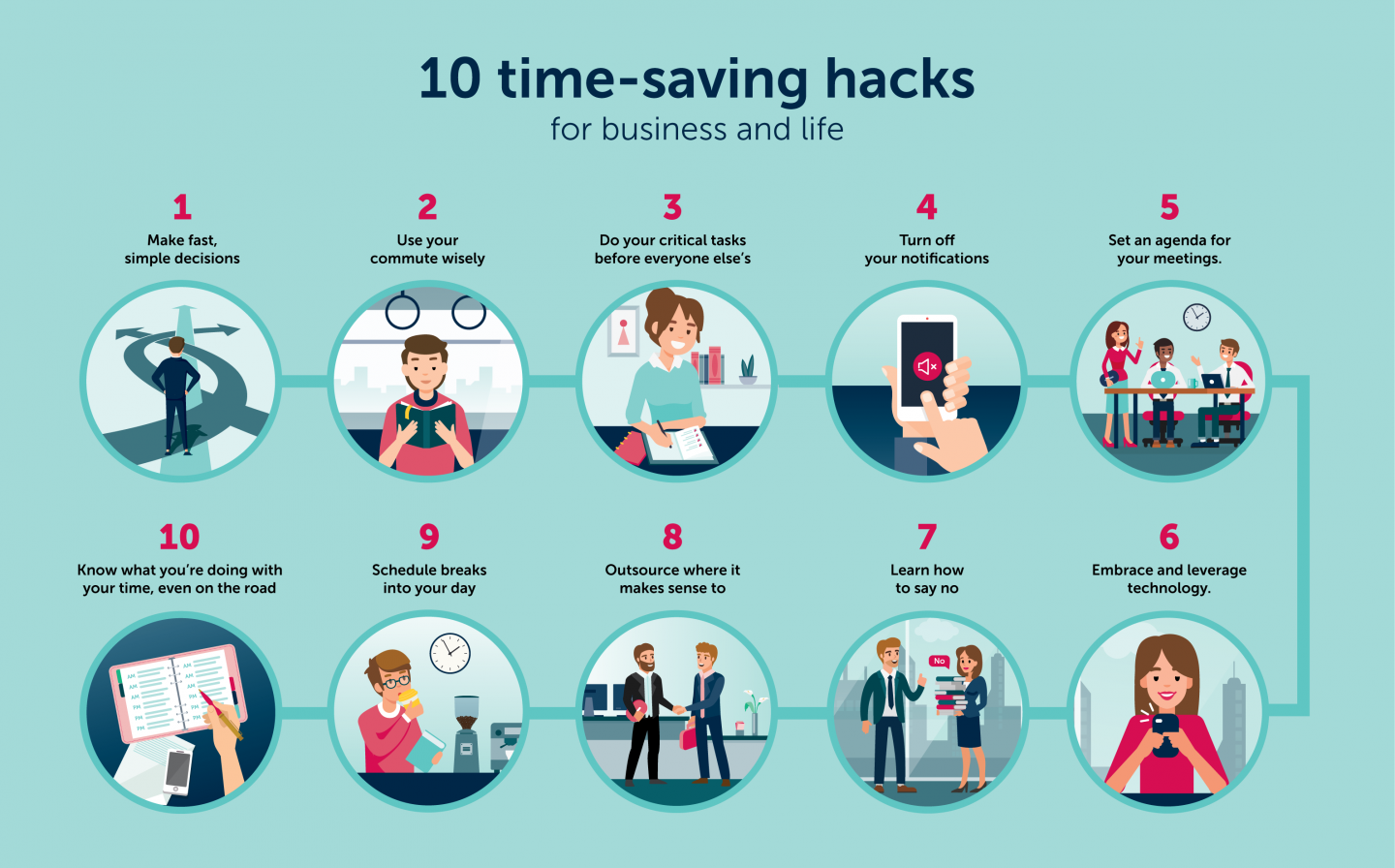 10-Time-Saving-Hacks